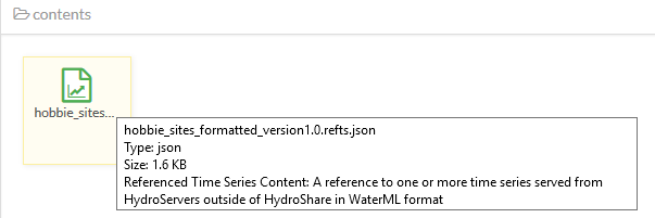 Referenced Time Series | HydroShare